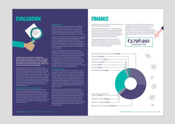 neaco-annual-report-spread-14-15